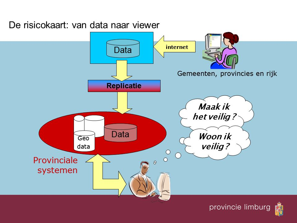 De risicokaart: van data naar viewer