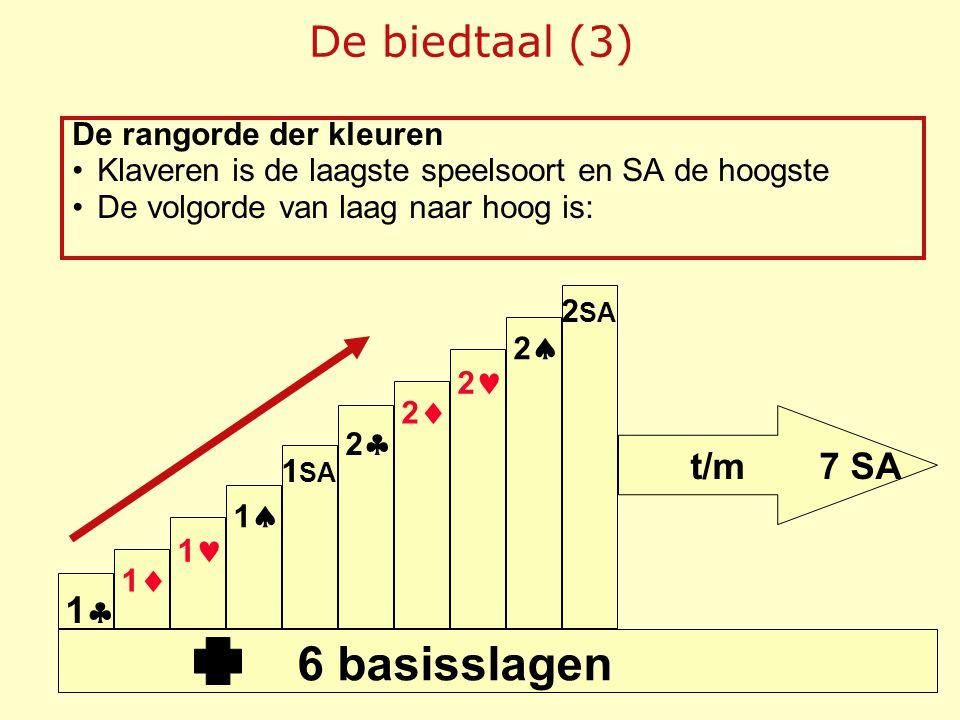 6 basisslagen De biedtaal (3) t/m 7 SA 1 De rangorde der kleuren