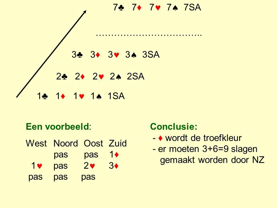 7♣ 7♦ 7 7 7SA …………………………….. 3♣ 3♦ 3 3 3SA. 2♣ 2♦ 2 2 2SA. 1♣ 1♦ 1 1 1SA.