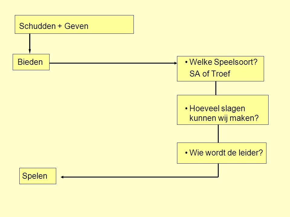 Schudden + Geven Bieden • Welke Speelsoort SA of Troef