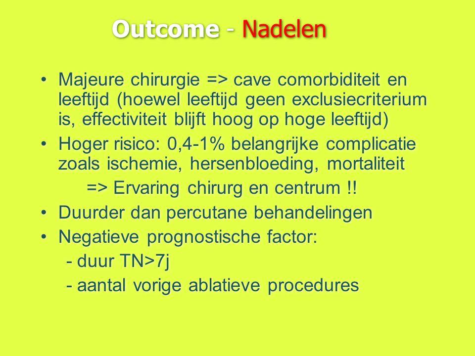 Outcome - Nadelen