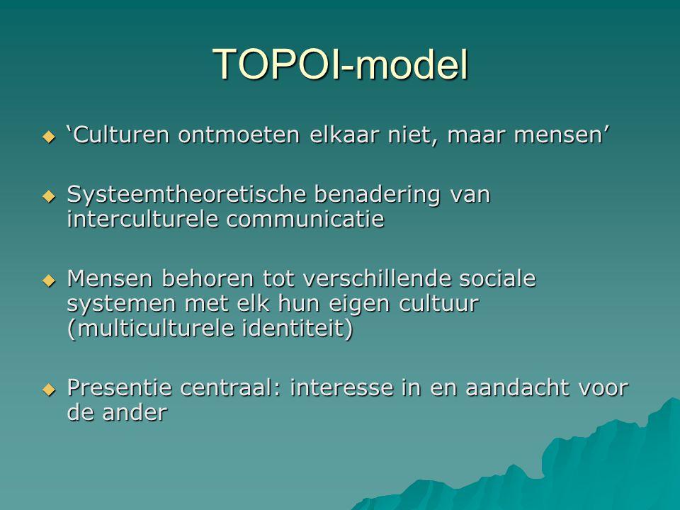 TOPOI-model 'Culturen ontmoeten elkaar niet, maar mensen'