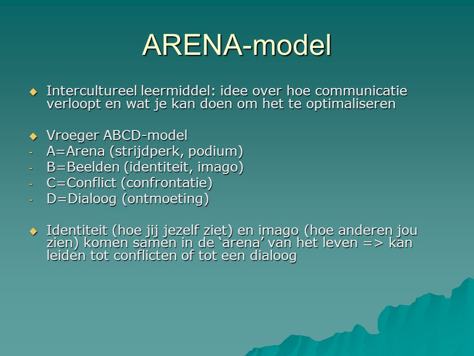 ARENA-model Intercultureel leermiddel: idee over hoe communicatie verloopt en wat je kan doen om het te optimaliseren.