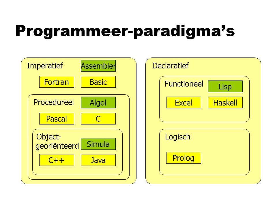 Programmeer-paradigma's