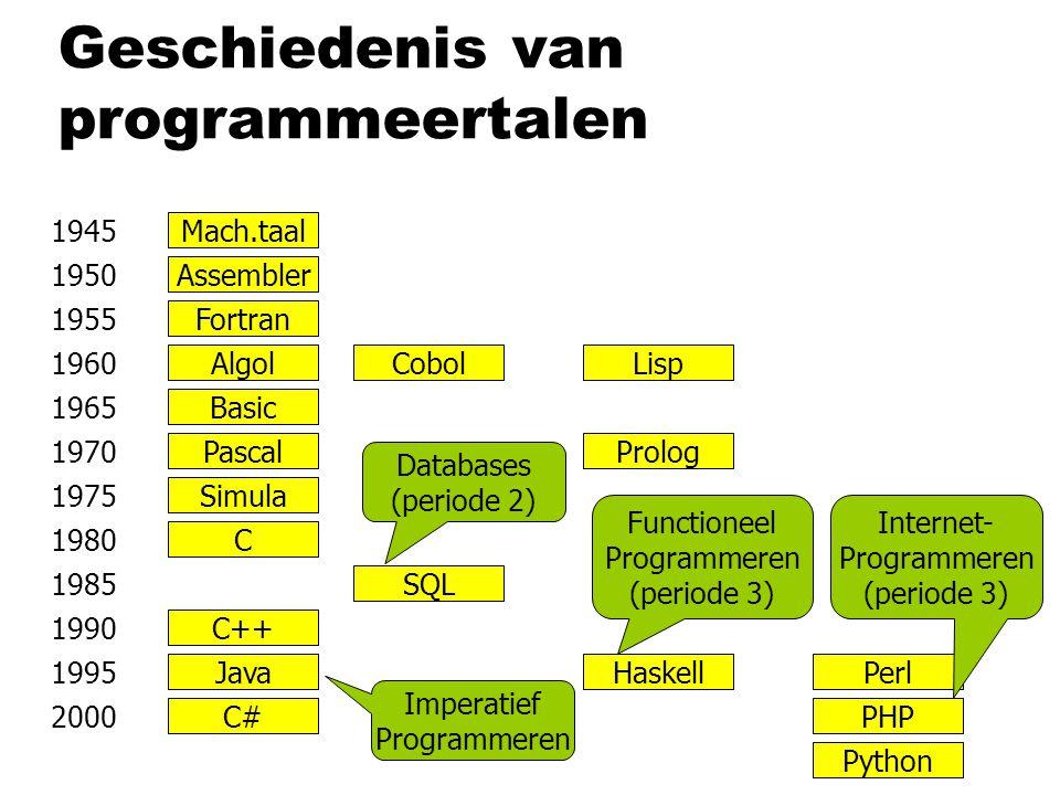 Geschiedenis van programmeertalen