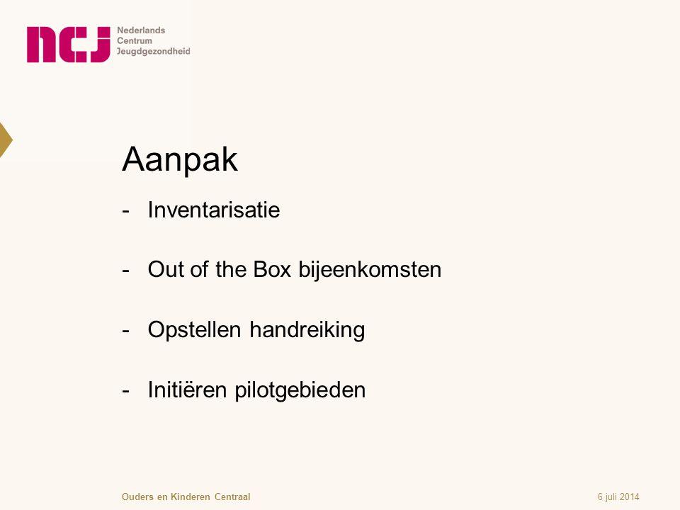 Aanpak Inventarisatie Out of the Box bijeenkomsten