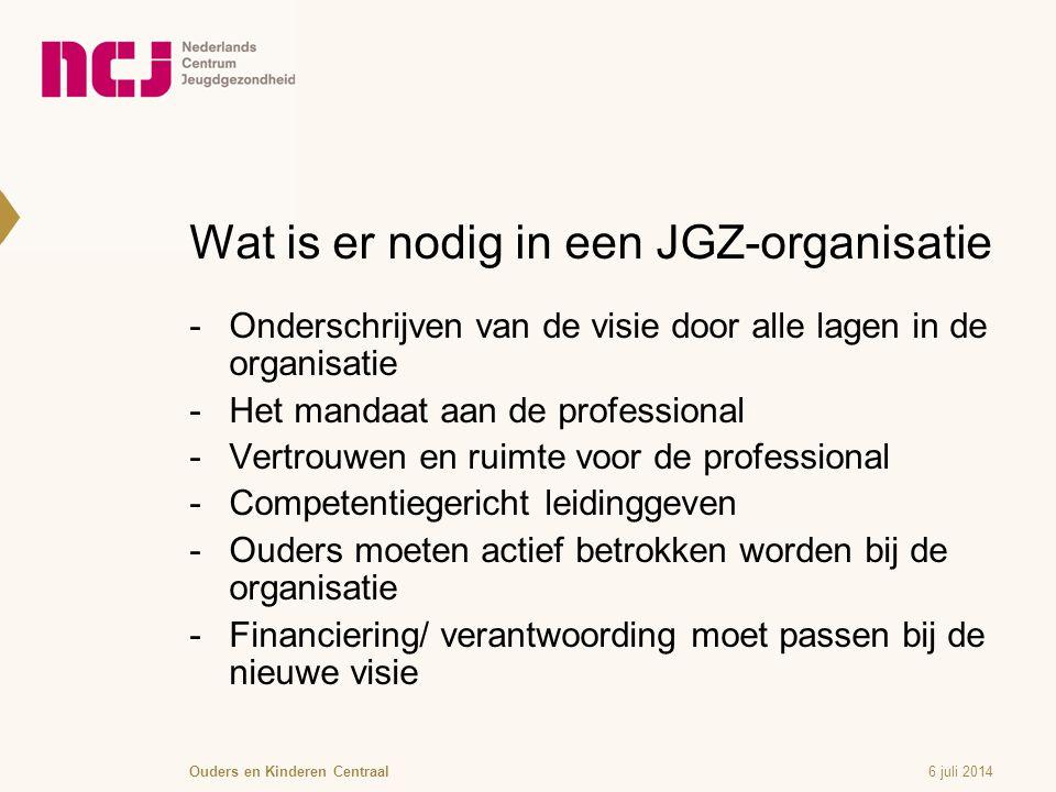Wat is er nodig in een JGZ-organisatie