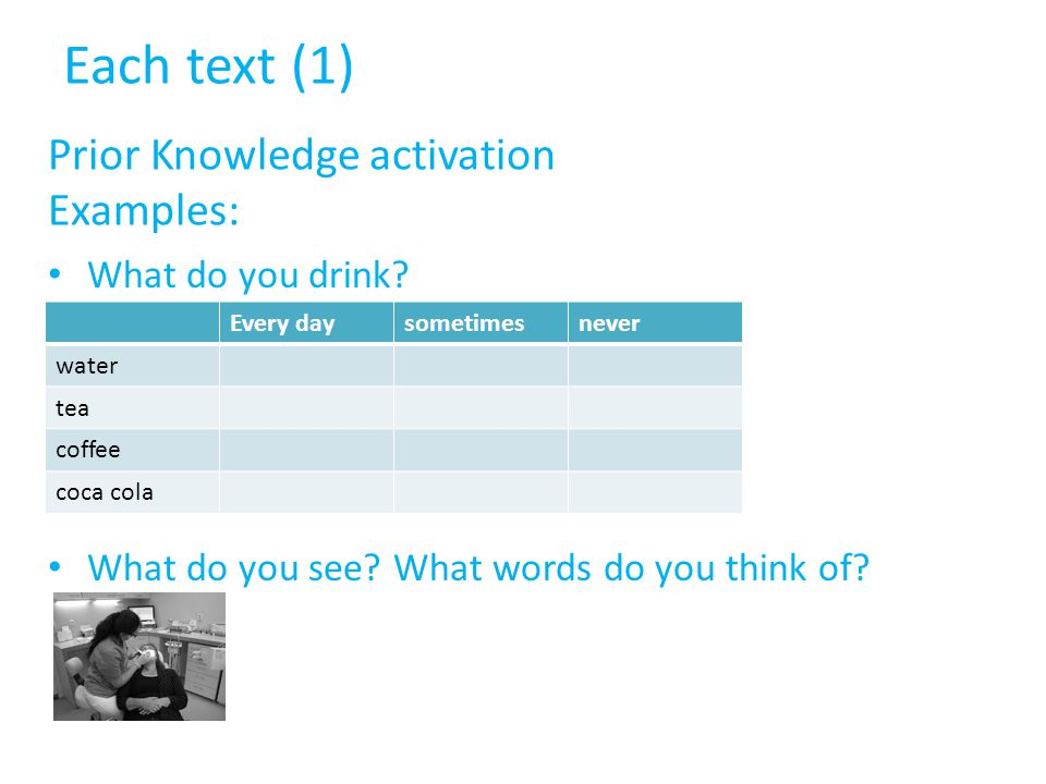 Each text (1) Prior Knowledge activation Examples: What do you drink