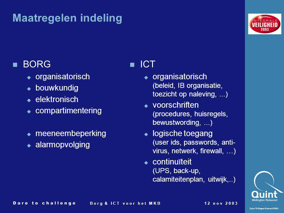 Maatregelen indeling BORG ICT organisatorisch bouwkundig elektronisch