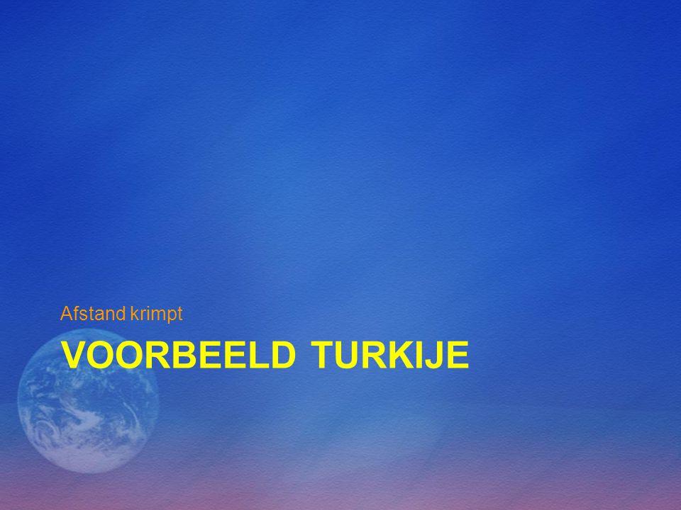 Afstand krimpt Voorbeeld Turkije