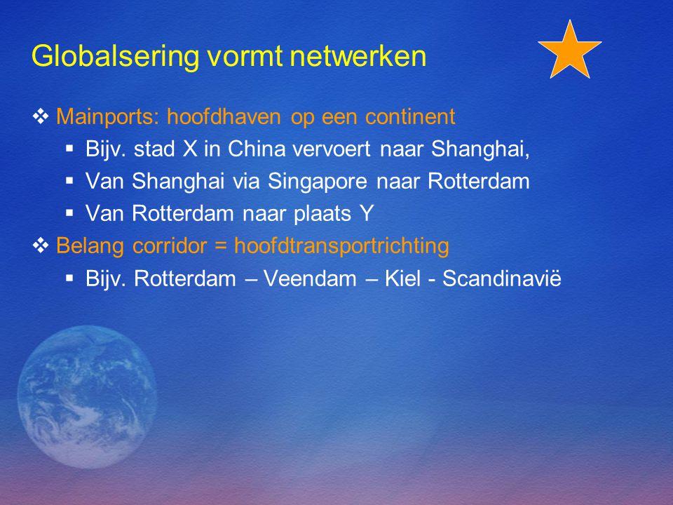Globalsering vormt netwerken