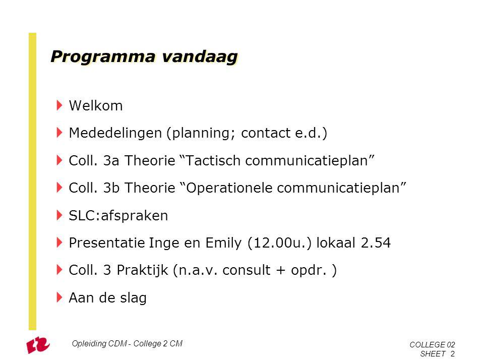 Programma vandaag Welkom Mededelingen (planning; contact e.d.)