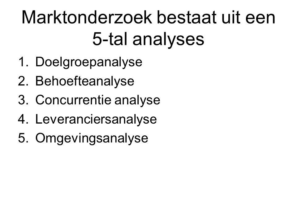 Marktonderzoek bestaat uit een 5-tal analyses
