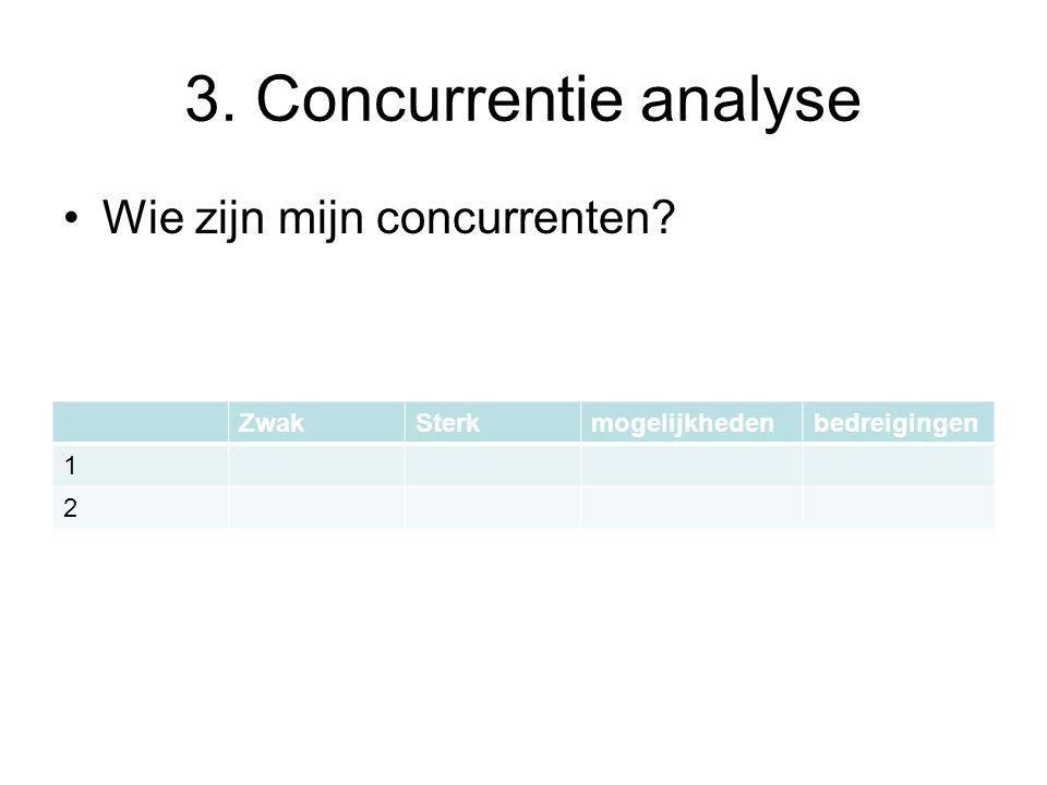 3. Concurrentie analyse Wie zijn mijn concurrenten Zwak Sterk