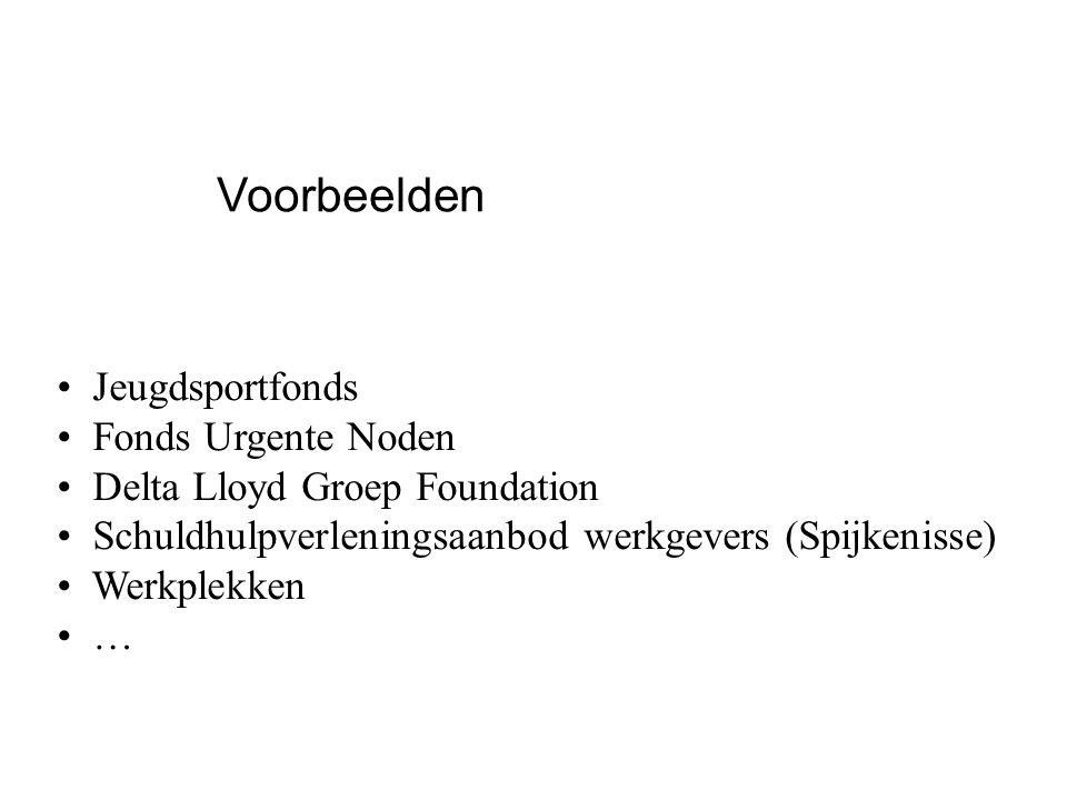 Voorbeelden Jeugdsportfonds Fonds Urgente Noden