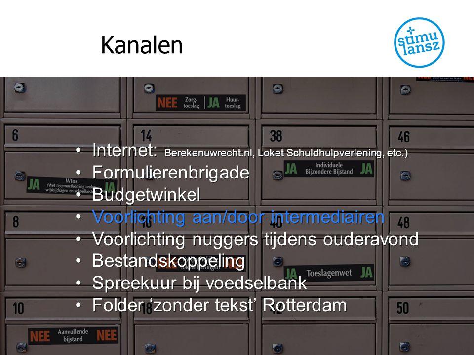 Kanalen Internet: Berekenuwrecht.nl, Loket Schuldhulpverlening, etc.)