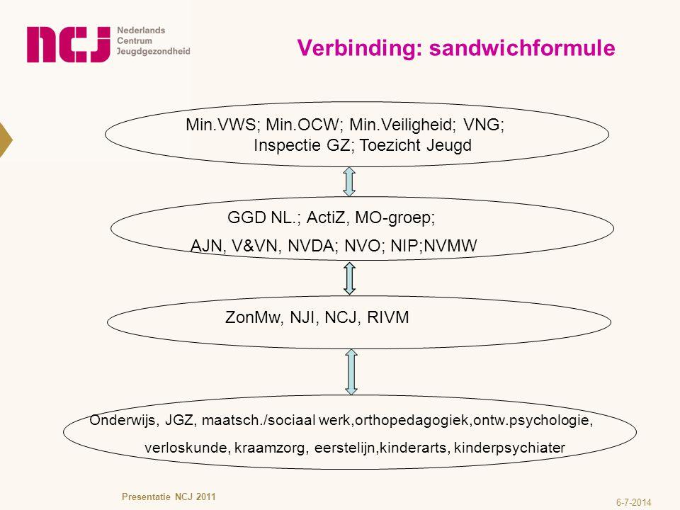 Verbinding: sandwichformule