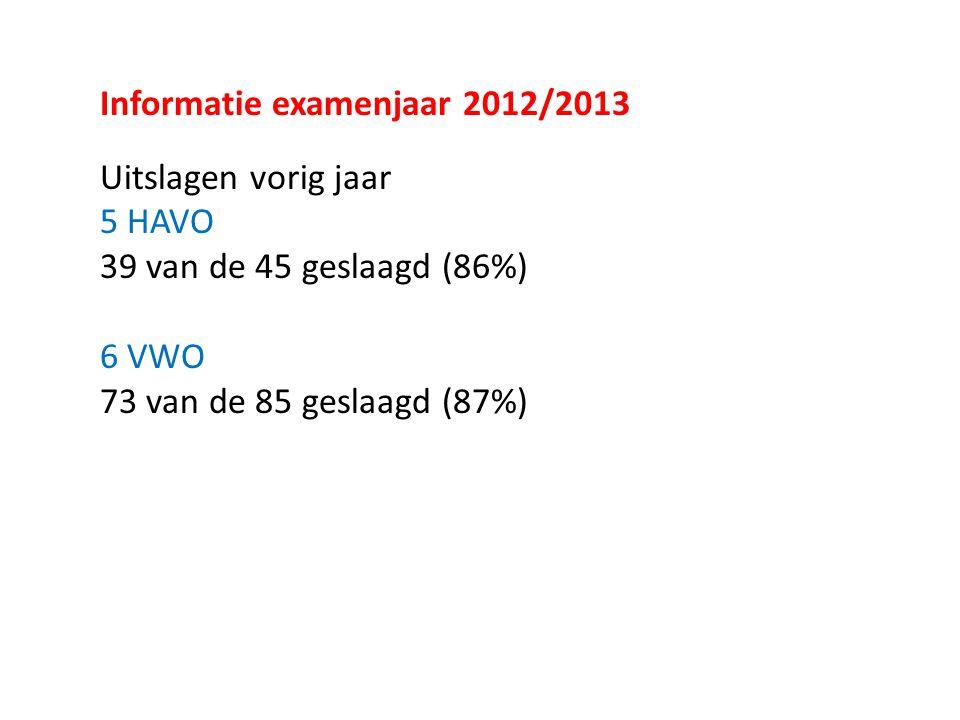 Informatie examenjaar 2012/2013