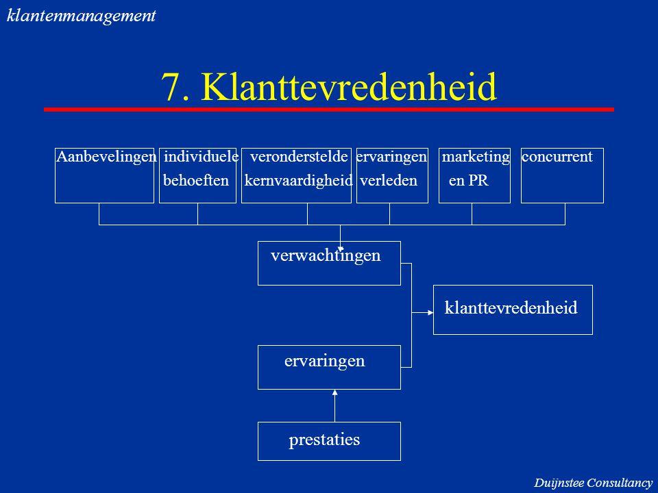 7. Klanttevredenheid klantenmanagement verwachtingen klanttevredenheid
