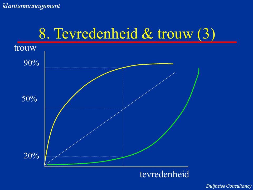 8. Tevredenheid & trouw (3)