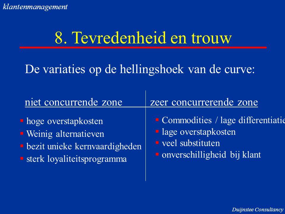 8. Tevredenheid en trouw De variaties op de hellingshoek van de curve: