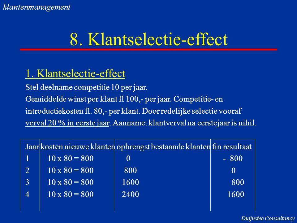 8. Klantselectie-effect