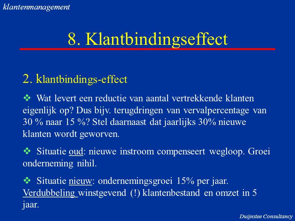 8. Klantbindingseffect 2. klantbindings-effect