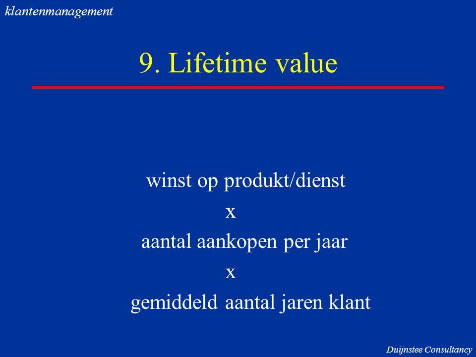 9. Lifetime value winst op produkt/dienst x aantal aankopen per jaar