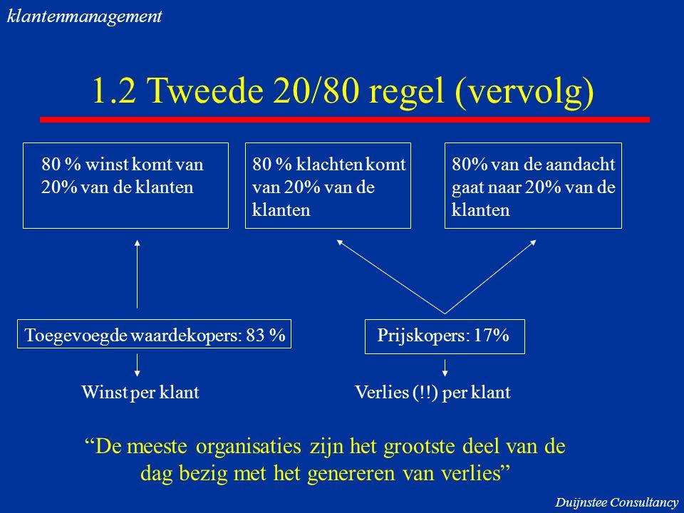 1.2 Tweede 20/80 regel (vervolg)