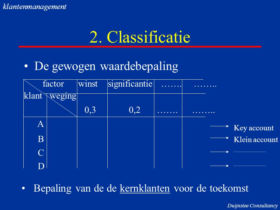 2. Classificatie De gewogen waardebepaling