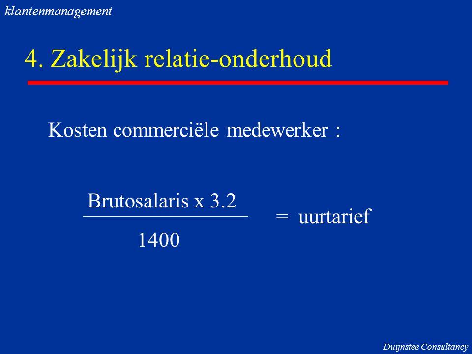 1400 4. Zakelijk relatie-onderhoud Kosten commerciële medewerker :