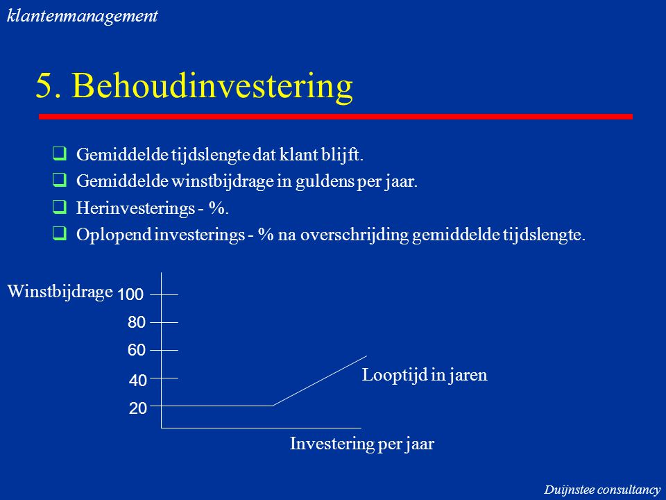 5. Behoudinvestering klantenmanagement