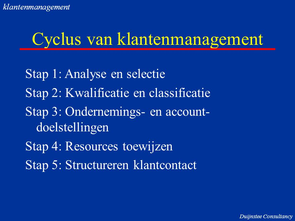 Cyclus van klantenmanagement