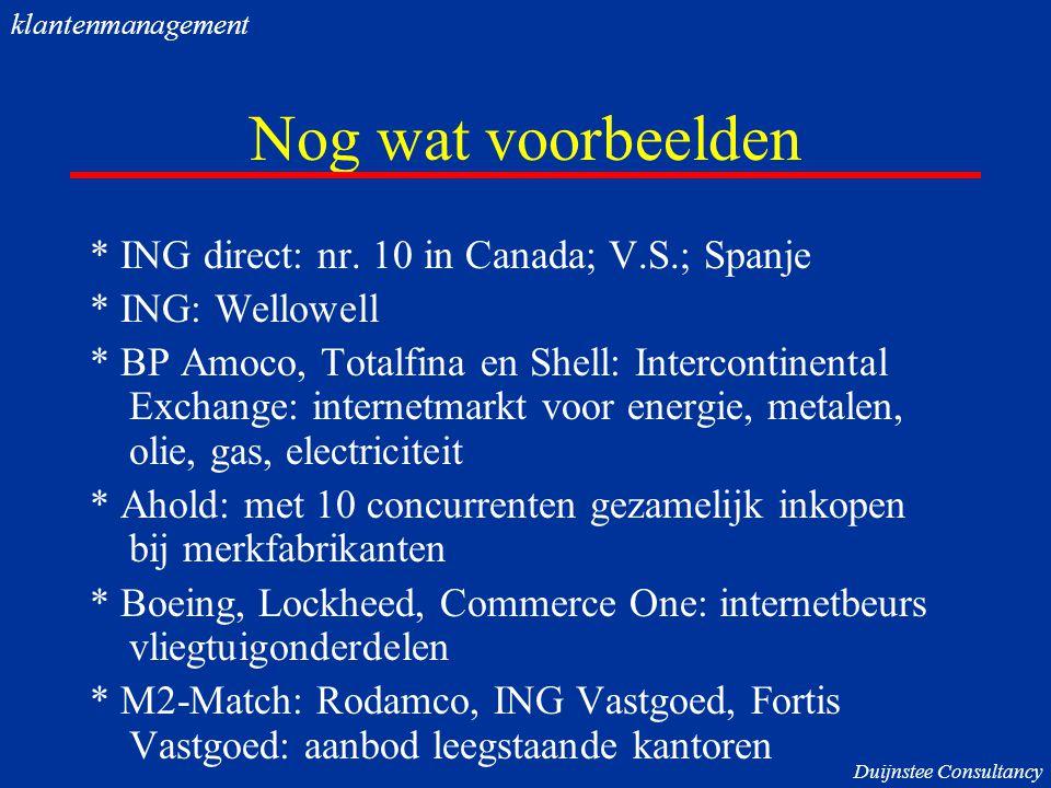 Nog wat voorbeelden * ING direct: nr. 10 in Canada; V.S.; Spanje