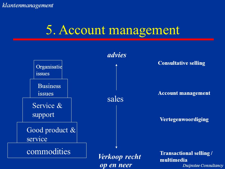 5. Account management sales commodities advies Service & support