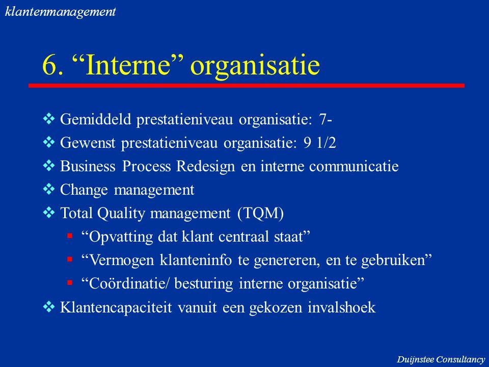6. Interne organisatie