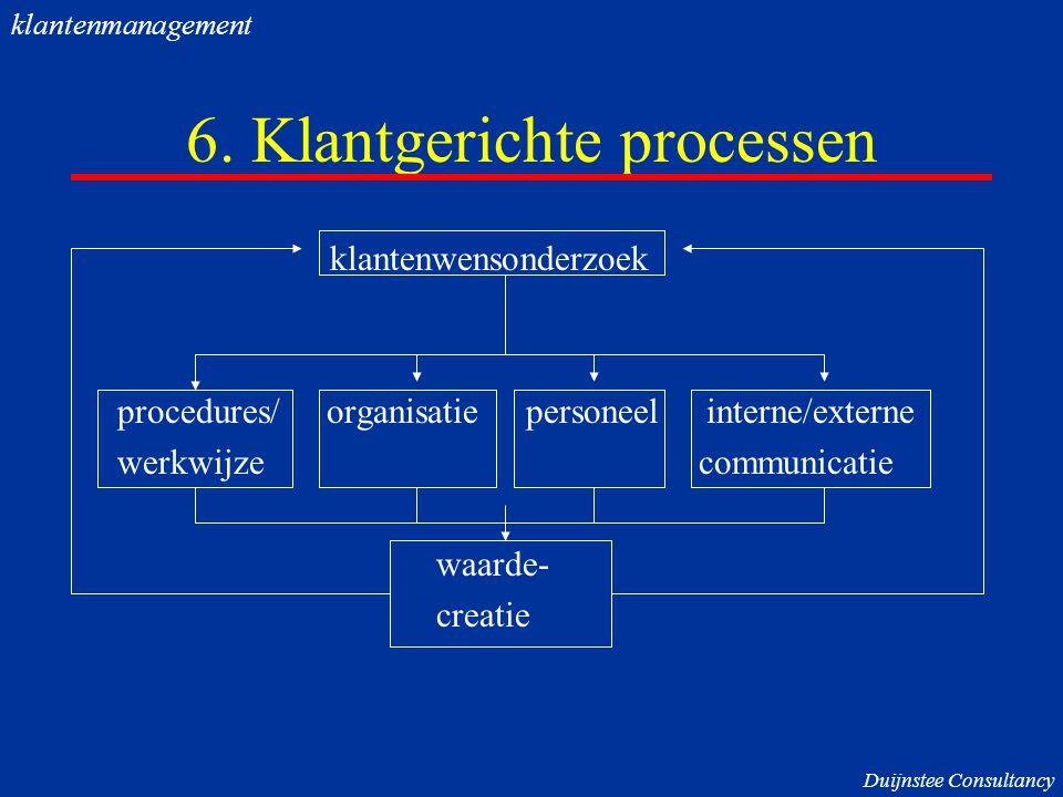 6. Klantgerichte processen