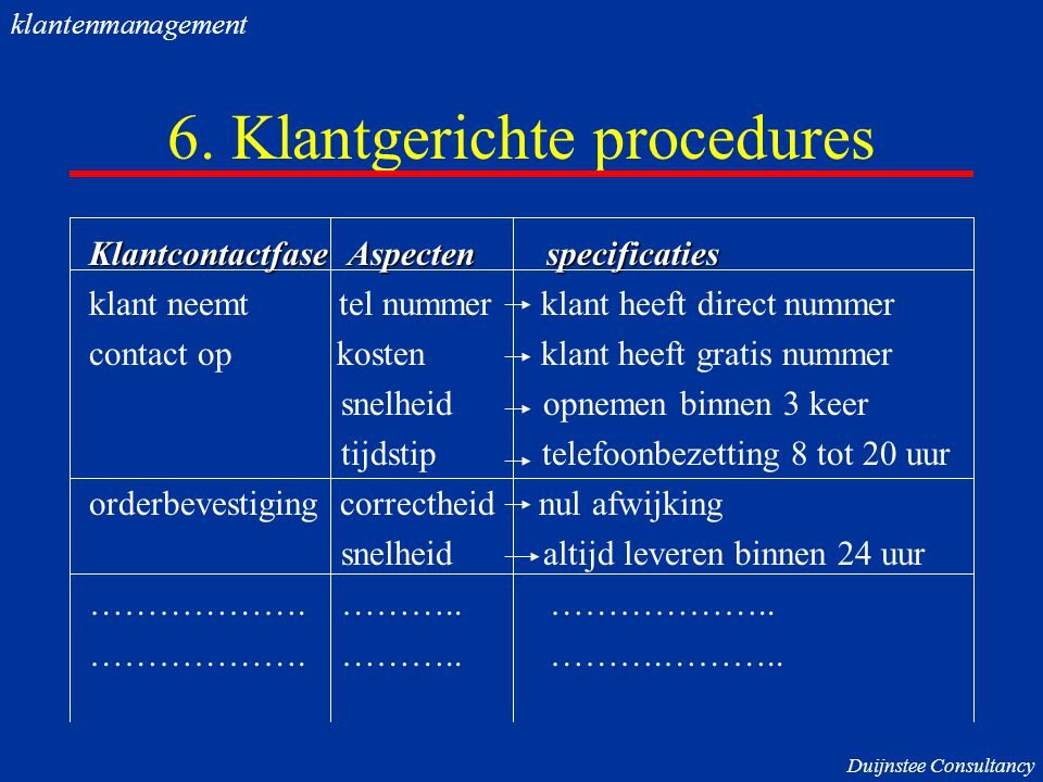 6. Klantgerichte procedures