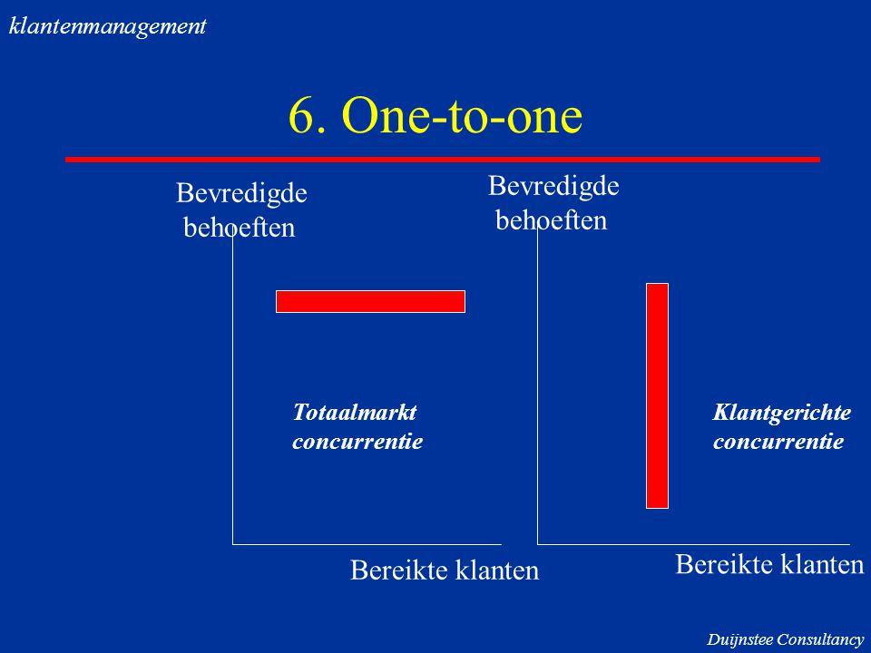 6. One-to-one Bevredigde Bevredigde behoeften behoeften