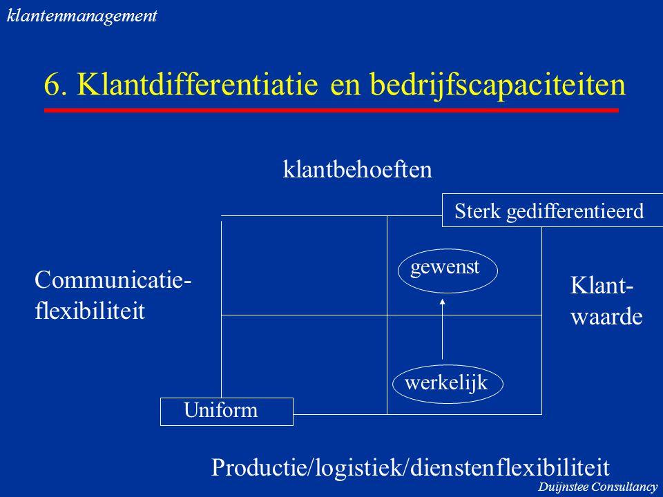 6. Klantdifferentiatie en bedrijfscapaciteiten
