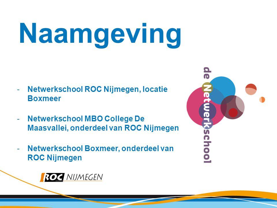 Naamgeving Netwerkschool ROC Nijmegen, locatie Boxmeer