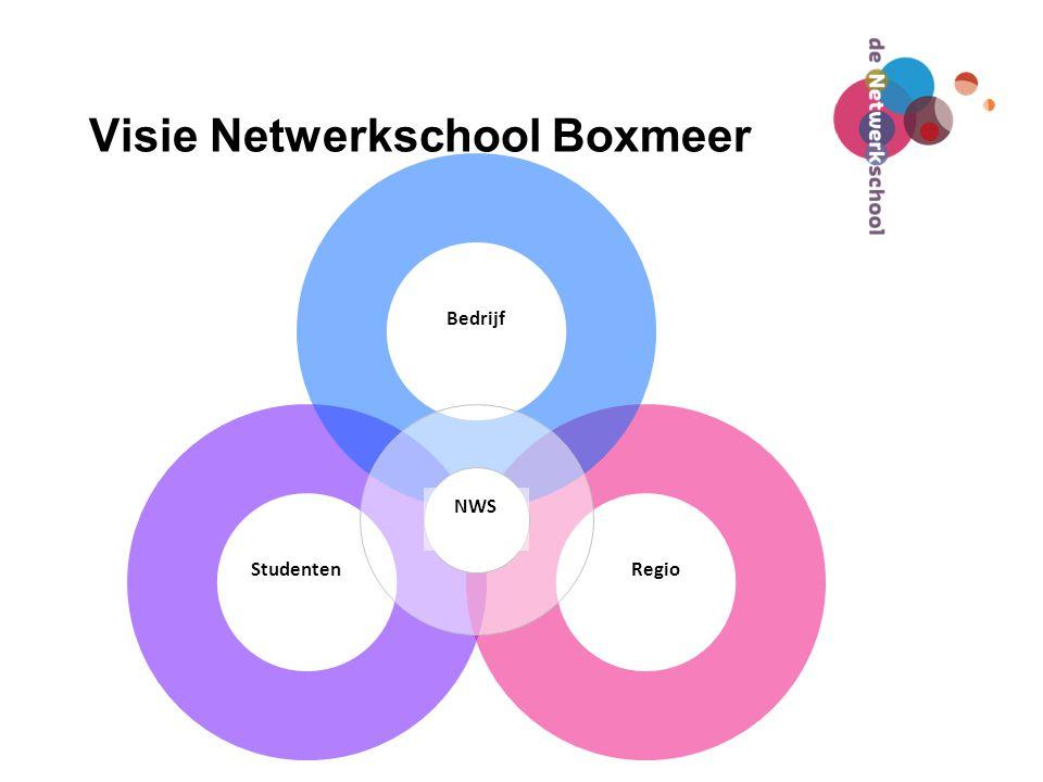 Visie Netwerkschool Boxmeer
