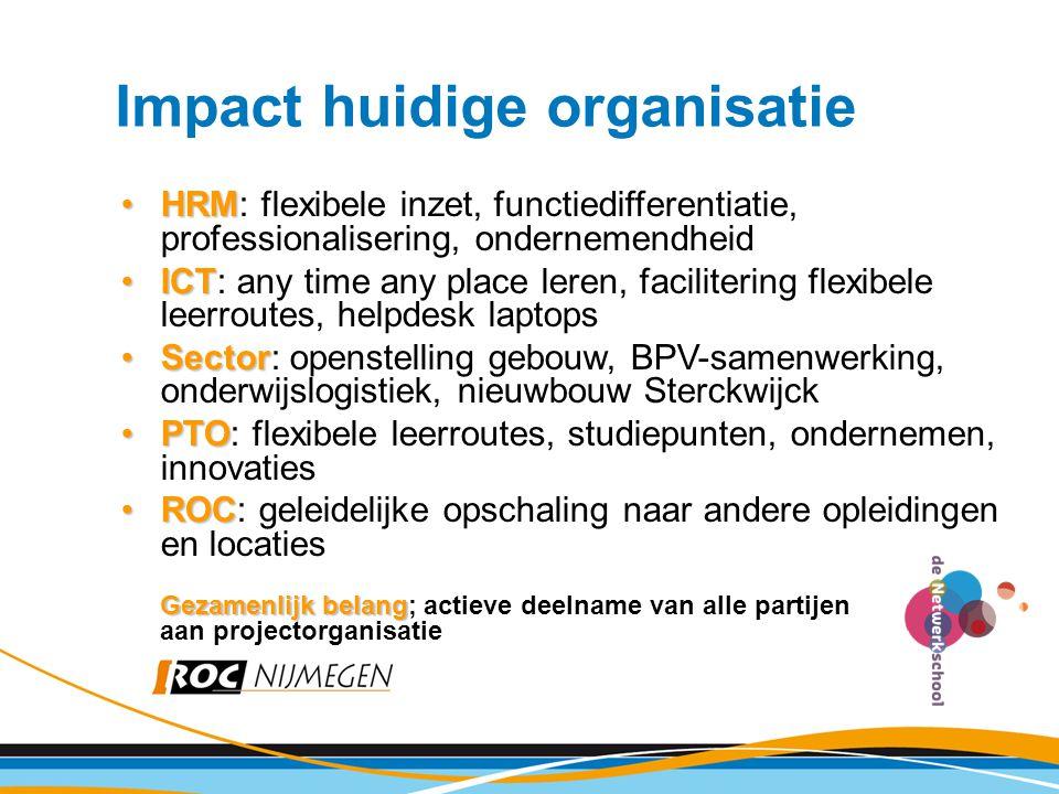 Impact huidige organisatie