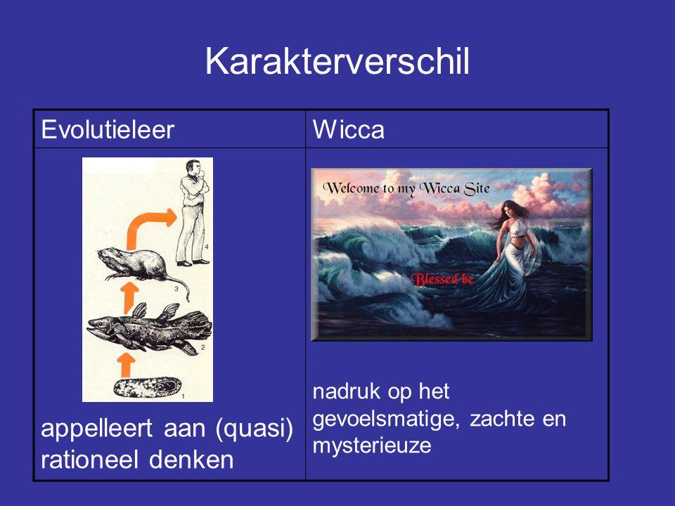 Karakterverschil Evolutieleer Wicca