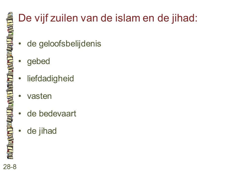 De vijf zuilen van de islam en de jihad: