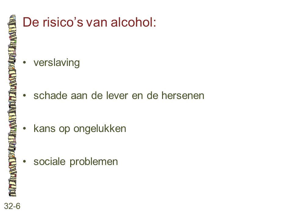 De risico's van alcohol: