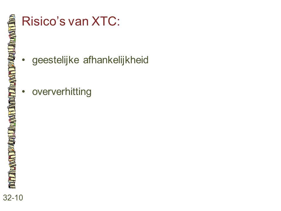 Risico's van XTC: • geestelijke afhankelijkheid • oververhitting 32-10