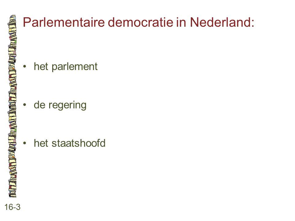 Parlementaire democratie in Nederland: