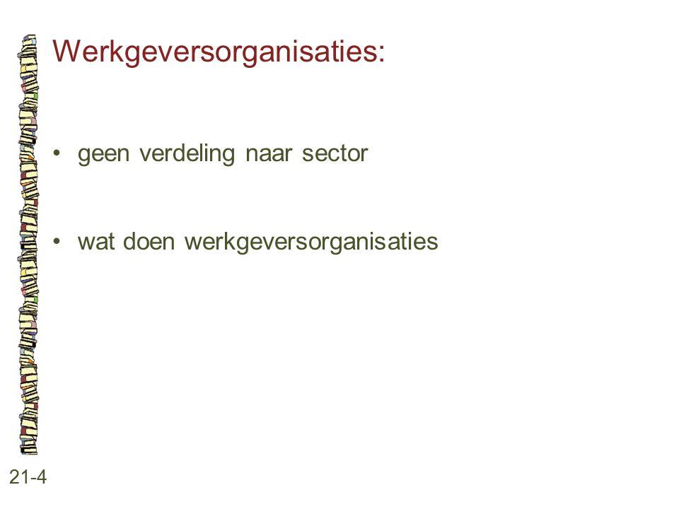 Werkgeversorganisaties: