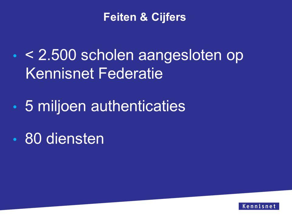 < 2.500 scholen aangesloten op Kennisnet Federatie